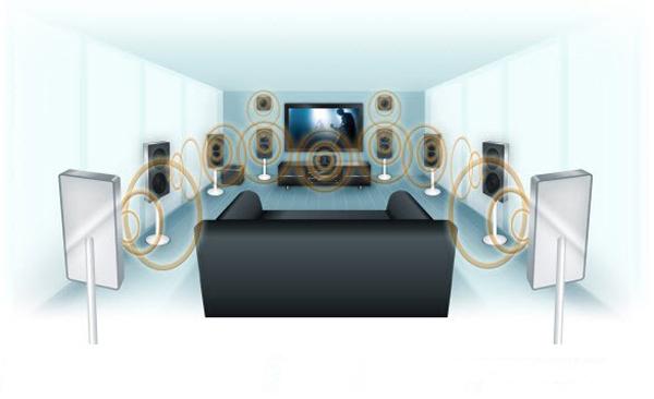2声道前级接受的原始音频格式还是传统的5.1或7.1声道格  式.